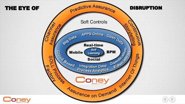 Examples predictive analytics in audit TRADECOMPANY3.0 Company 1 Company 2 Company 3 PREDICTING CASHFLOW MOVEMENTS PERFORM...