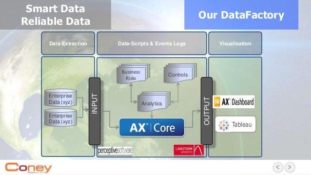 Enterprise Data (xyz) Enterprise Data (xyz) INPUT Business Risks Controls Analytics OUTPUT Data Extraction VisualisationDa...