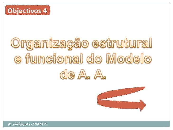 Mª José Nogueira - 2009/2010  Objectivos 4