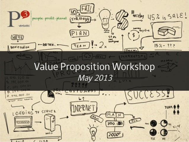 Value Proposition WorkshopMay 2013