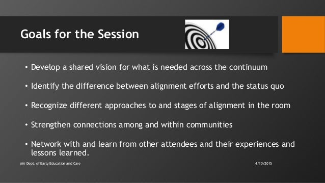 Goals for the Session • Develop a shared vision for what is needed across the continuum • Identify the difference between ...