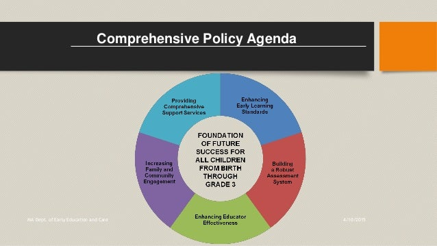 Comprehensive Policy Agenda 4/10/2015MA Dept. of Early Education and Care