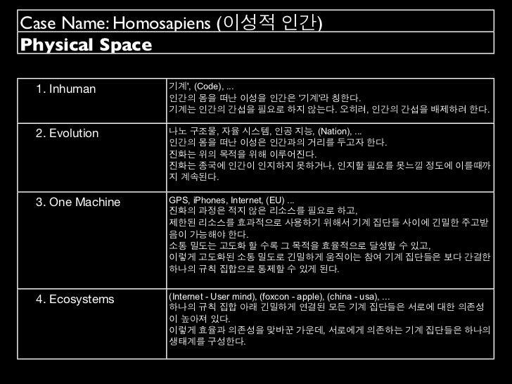 Case Name: Homosapiens (이성적 인간)Physical Space 1. Inhuman       기계, (Code), ...                  인간의 몸을 떠난 이성을 인간은 기계라 칭한다....