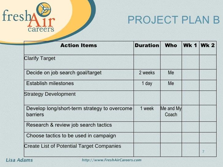 6 Step Job Search Plan