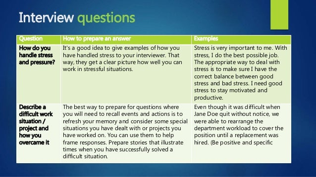 Interview Questions Question How To Prepare An ...