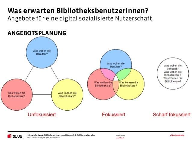 Sächsische Landesbibliothek – Staats- und UniversitätsbibliothekDresden slub-dresden.de CC BY 4.0 Was erwarten Bibliotheks...