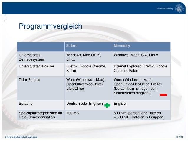 S. 101Universitätsbibliothek Bamberg Programmvergleich Zotero Mendeley Unterstütztes Betriebssystem Windows, Mac OS X, Lin...