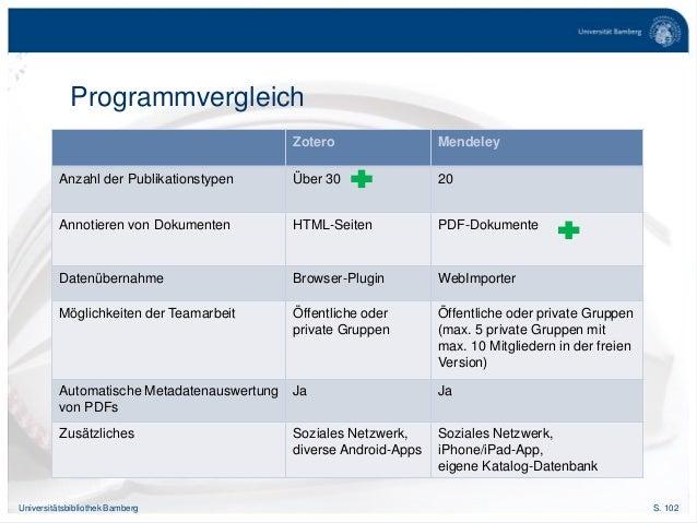 S. 102Universitätsbibliothek Bamberg Programmvergleich Zotero Mendeley Anzahl der Publikationstypen Über 30 20 Annotieren ...