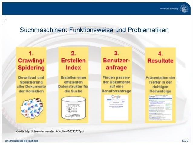 S. 22Universitätsbibliothek Bamberg Suchmaschinen: Funktionsweise und Problematiken Quelle: http://lotse.uni-muenster.de/t...