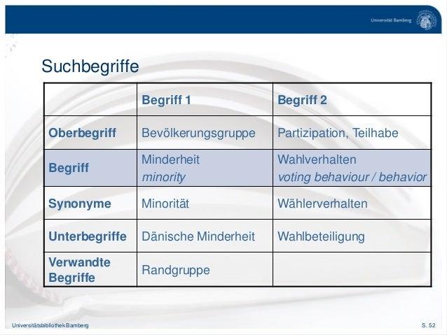 S. 52Universitätsbibliothek Bamberg Suchbegriffe Begriff 1 Begriff 2 Oberbegriff Bevölkerungsgruppe Partizipation, Teilhab...