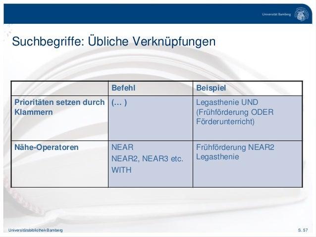 S. 57Universitätsbibliothek Bamberg Suchbegriffe: Übliche Verknüpfungen Befehl Beispiel Prioritäten setzen durch Klammern ...