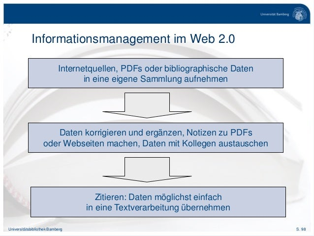 S. 98Universitätsbibliothek Bamberg Informationsmanagement im Web 2.0 Internetquellen, PDFs oder bibliographische Daten in...
