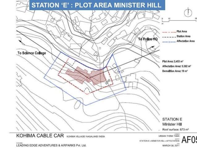LOCATION STATION 'F' : PLOT AREA Sc. COLLEGE
