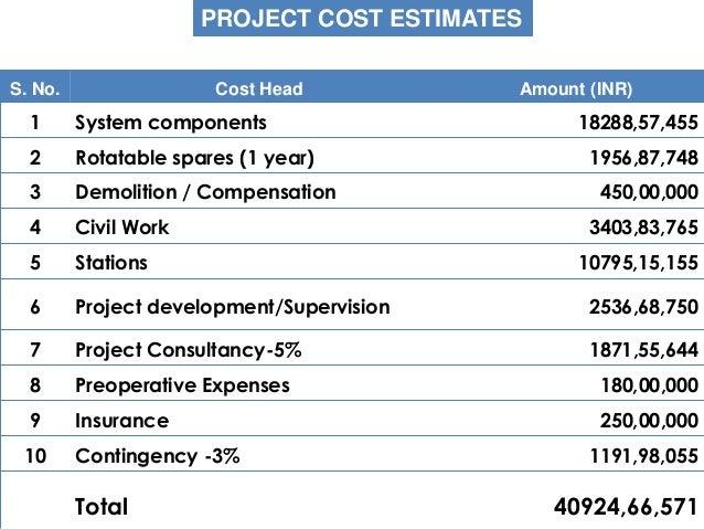 70.49% 10.64% 6.59% 3.17% 0.01% 9.10% CAR BUS TRUCKS LCV TRACTOR NMT TRAFFIC COMPOSITIONS, LASA 2006