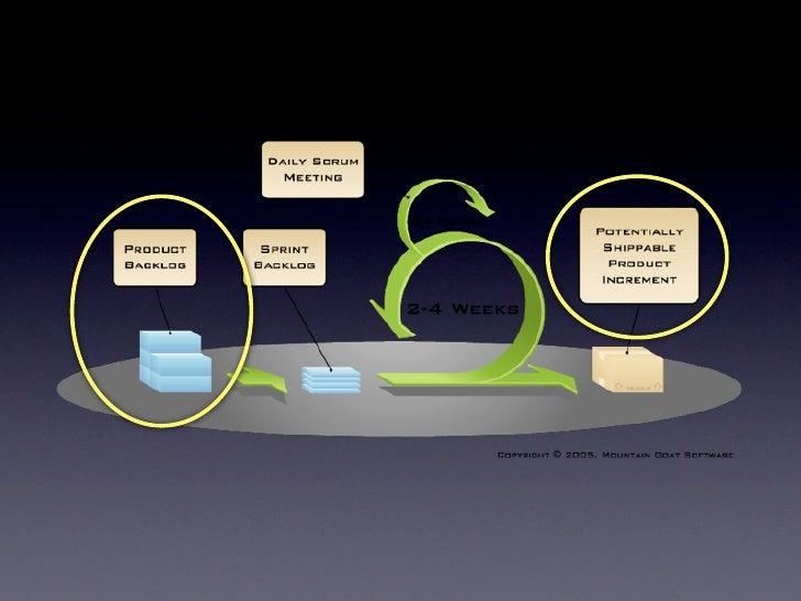 Story mapping Técnica colaborativa que auxilia na priorização de funcionalidades para planejamento de releases