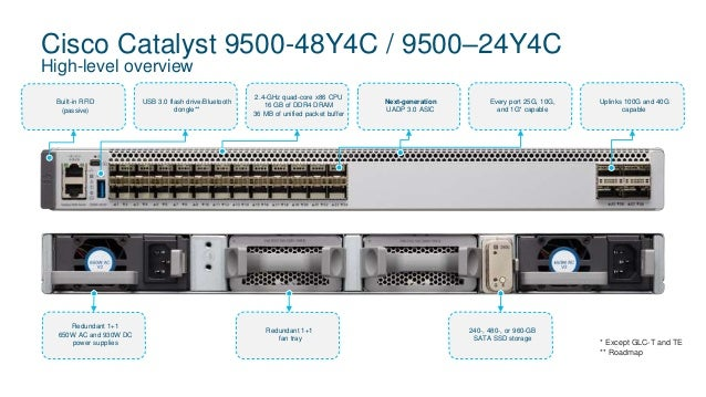 TechWiseTV Workshop: Cisco Catalyst 9500 Series High