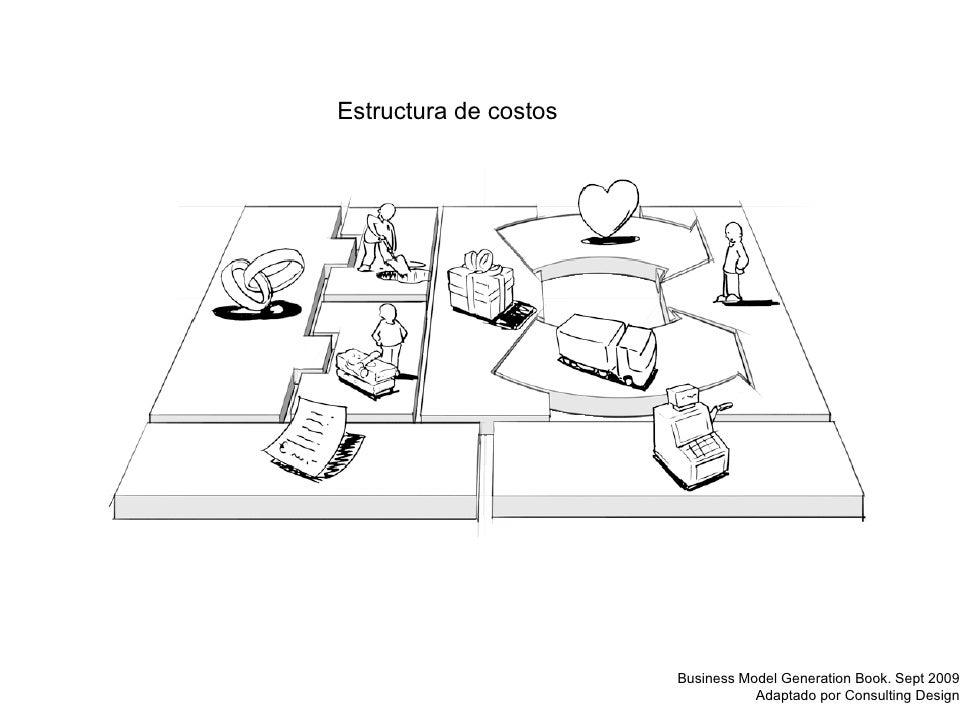 Workshop Innovación en Modelos de Negocio Colegio Ingenieros Sab26
