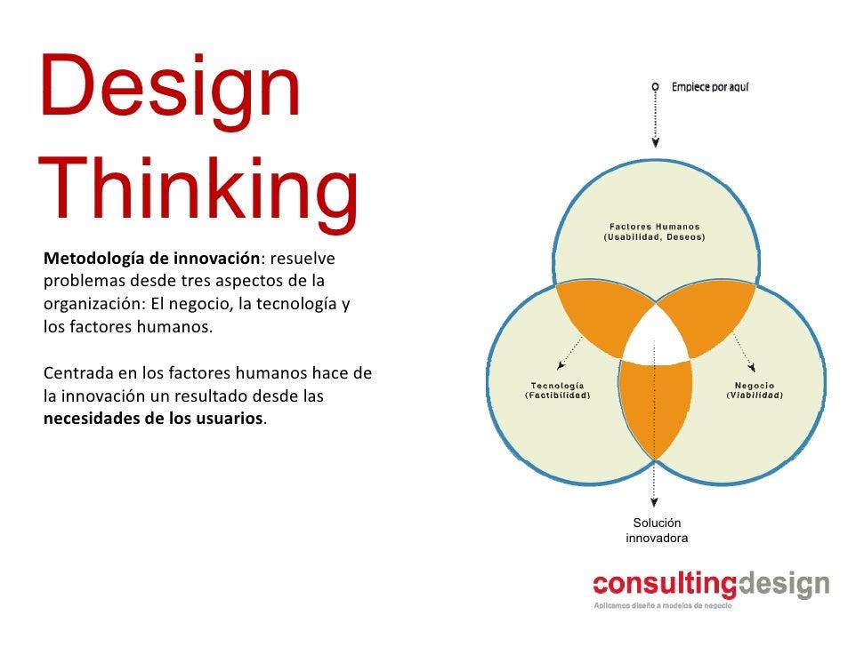 """Fomente las ideas """"locas"""" Son las ideas dif S l id        diferentes l que                      t las normalmente crean in..."""