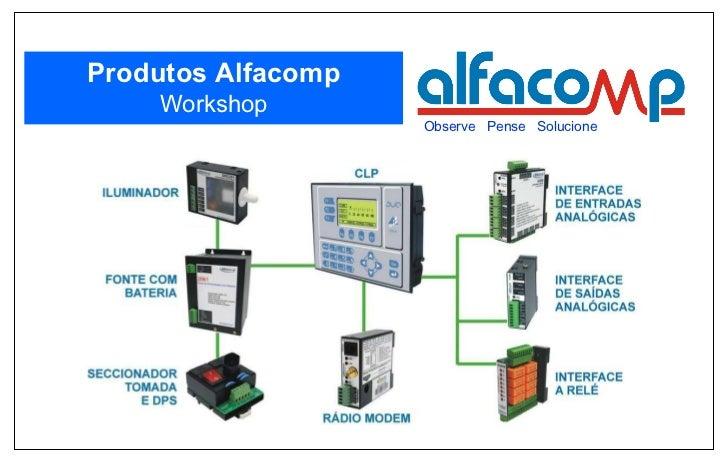 Eduardo Grachten - Eng. Eletricista  Observe  Pense  Solucione Produtos Alfacomp Workshop