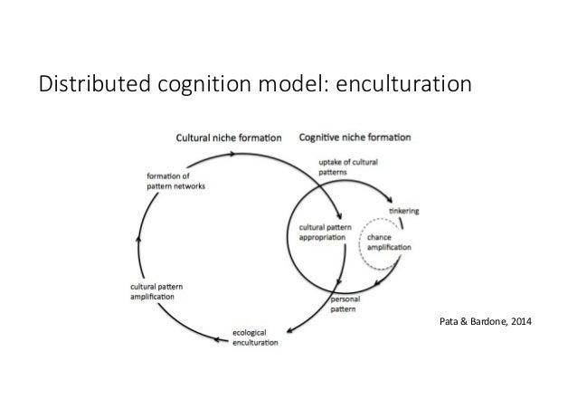 Distributedcognitionmodel:enculturation Pata &Bardone,2014