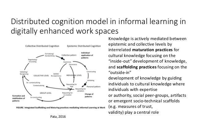 Distributedcognitionmodelininformallearningin digitallyenhancedworkspaces Knowledgeisactivelymediatedbetween...