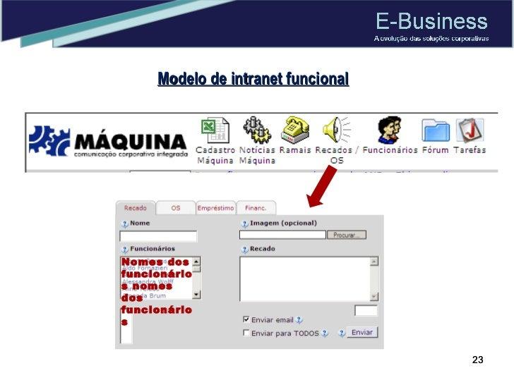 Modelo de intranet funcional Nomes dos funcionários nomes dos funcionários