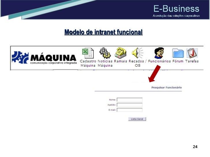 Modelo de intranet funcional