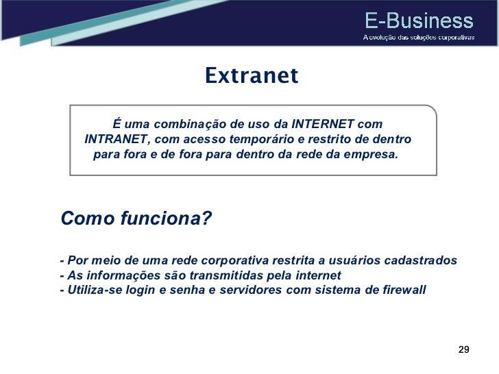 Extranet É uma combinação de uso da INTERNET com INTRANET, com acesso temporário e restrito de dentro para fora e de fora ...