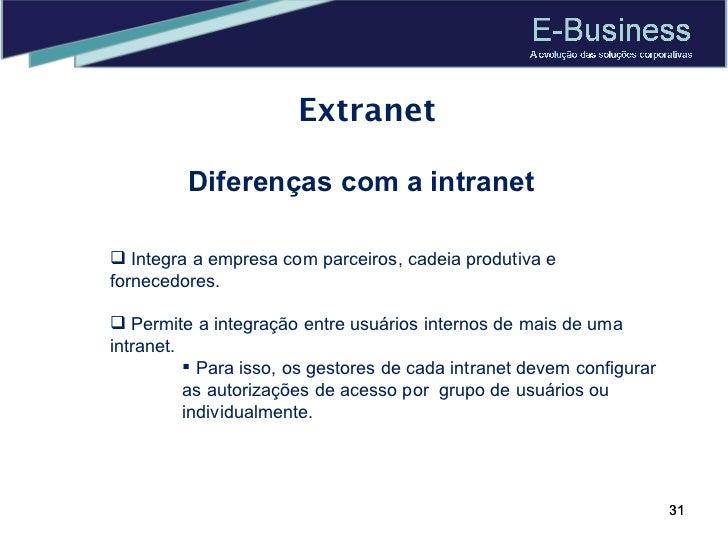 Extranet Diferenças com a intranet <ul><li>Integra a empresa com parceiros, cadeia produtiva e fornecedores.  </li></ul><u...