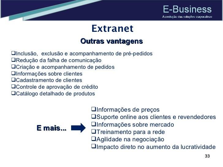 Extranet Outras vantagens <ul><li>Inclusão,  exclusão e acompanhamento de pré-pedidos </li></ul><ul><li>Redução da falha d...