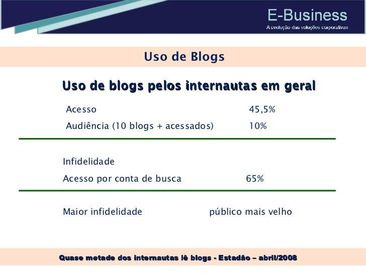 Quase metade dos internautas lê blogs - Estadão – abril/2008 Uso de Blogs Uso de blogs pelos internautas em geral Acesso  ...