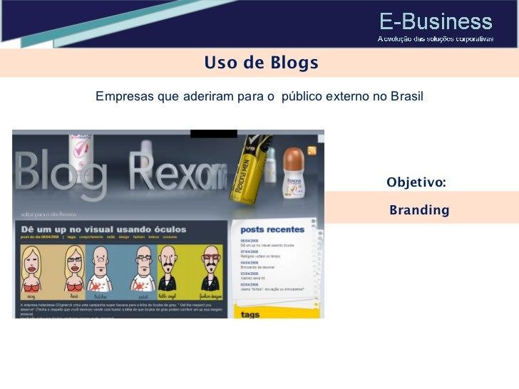 Uso de Blogs Empresas que aderiram para o  público externo no Brasil Objetivo: Branding