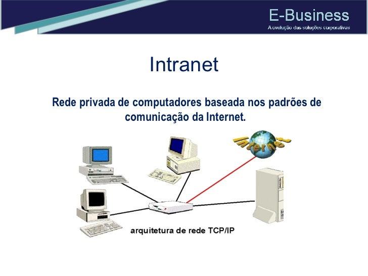 Intranet Rede privada de computadores baseada nos padrões de comunicação da Internet.