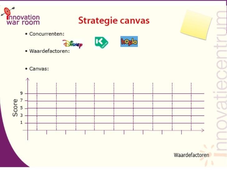 Workshop©2011 Innovatiecentrum Limburg – All rights reserved