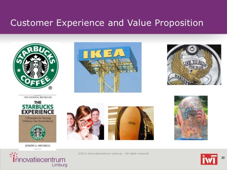 Customer Experience and Value Proposition              ©2011 Innovatiecentrum Limburg – All rights reserved               ...