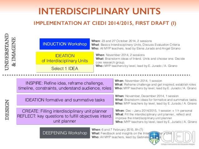 Ib Dp Unit Planner Examples