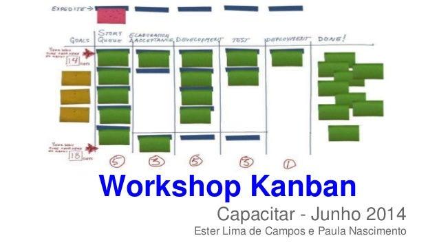 Workshop Kanban Capacitar - Junho 2014 Ester Lima de Campos e Paula Nascimento
