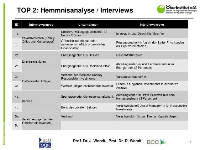 Prof. Dr. J. Wendt/ Prof. Dr. D. Wendt 7 TOP 2: Hemmnisanalyse / Interviews