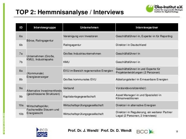 Prof. Dr. J. Wendt/ Prof. Dr. D. Wendt 8 TOP 2: Hemmnisanalyse / Interviews ID Interviewgruppe Unternehmen Interviewpartne...