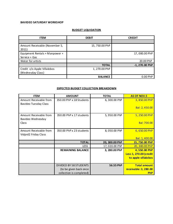 Workshop liquidation