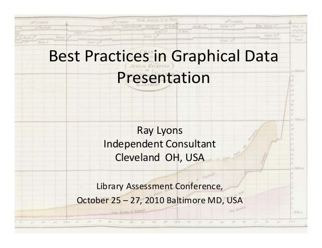 Best Practices in Graphical Data Presentation Ray Lyons Independent Consultant Cleveland OH, USA Library Assessment Confer...