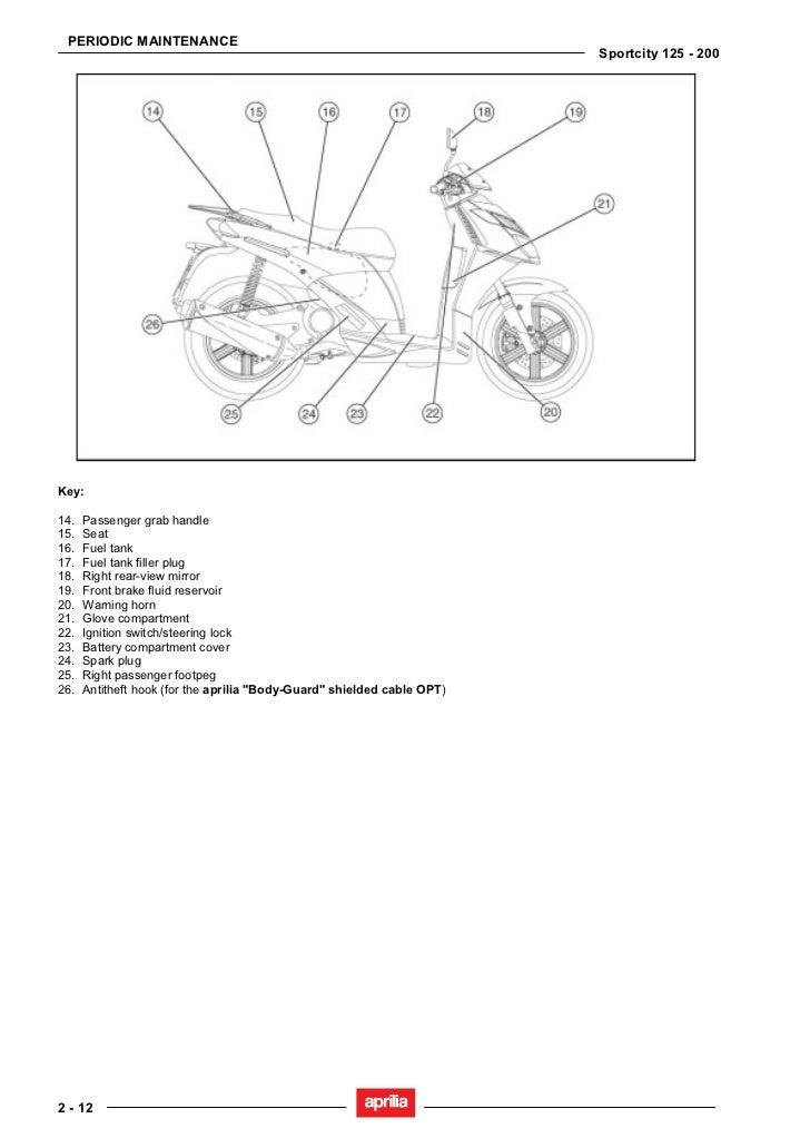 Aprilia Sport City 125 200 2004 Repair Service Manual Pdf