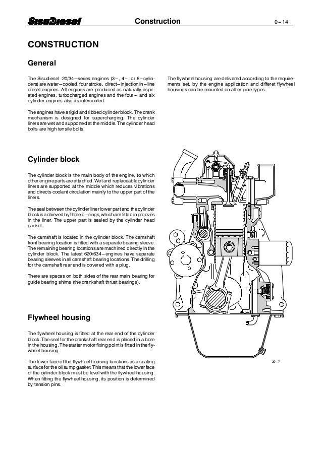 Workshop manual 320_420_620_634