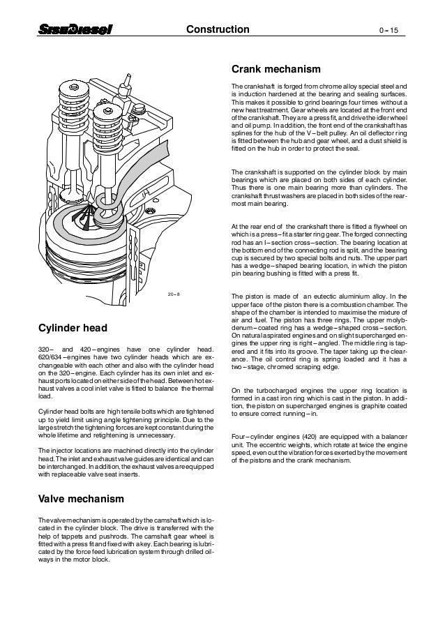 Cylinder head user manuals array workshop manual 320 420 620 634 rh slideshare fandeluxe Image collections