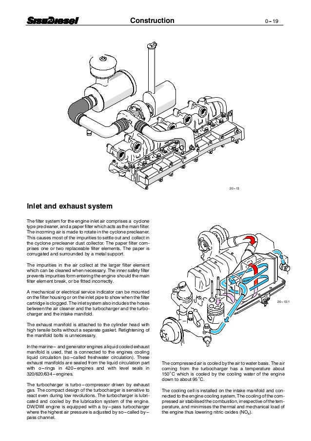 Briggs stratton 1330 repair manual download ebook coupon codes briggs stratton 1330 repair manual download ebook coupon codes briggs stratton 1330 repair manual download ebook fandeluxe Gallery