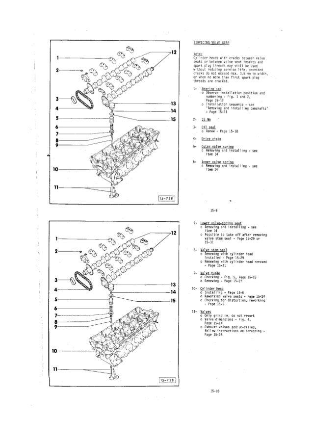 workshop manual audi 100 aan rh slideshare net