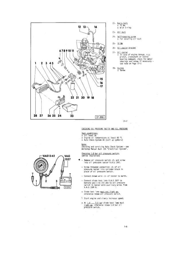 workshop manual audi 100 aan rh slideshare net 2000 Audi 100 Green Audi 100 1994