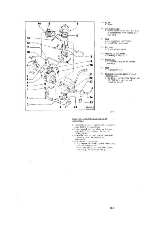 workshop manual audi 100 aan rh slideshare net 1994 Audi 100 Station Wagon 1989 Audi 100