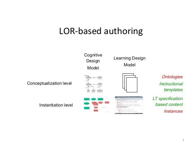 1LOR-based authoringCognitiveDesignModelLearning DesignModelConceptualization levelOntologiesInstructionaltemplatesInstant...