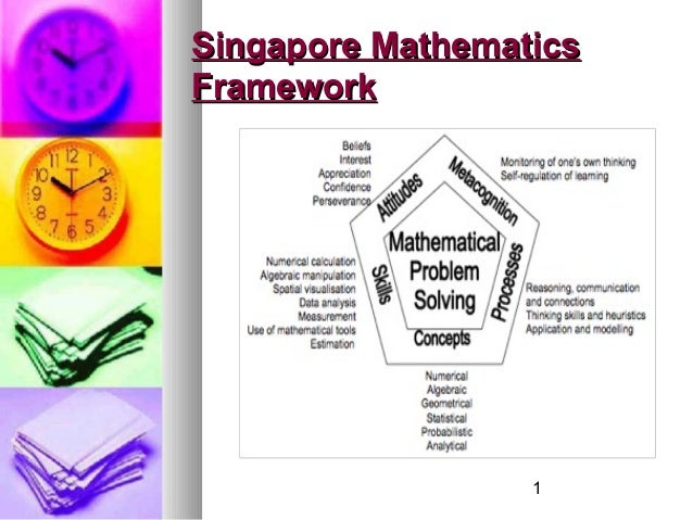 Singapore Mathematics Workshop on 8 July 2011 (not presented)
